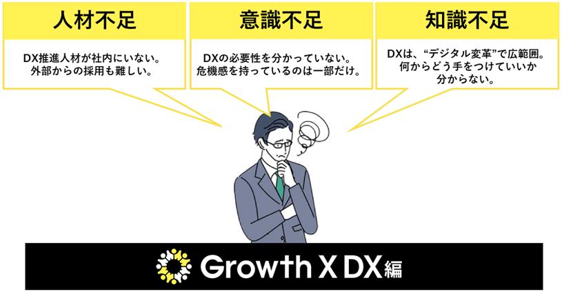 DX推進の3つの課題