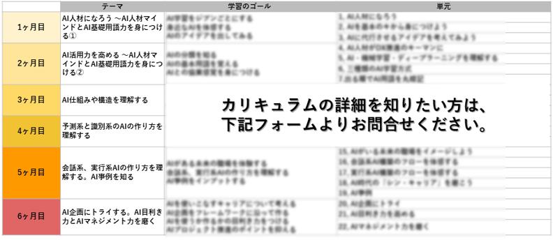 グロース X AI編のプログラムイメージ